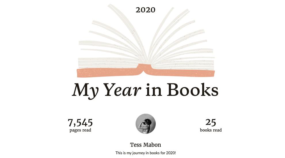 """Jag och min """"Goodreads"""" – 2020"""